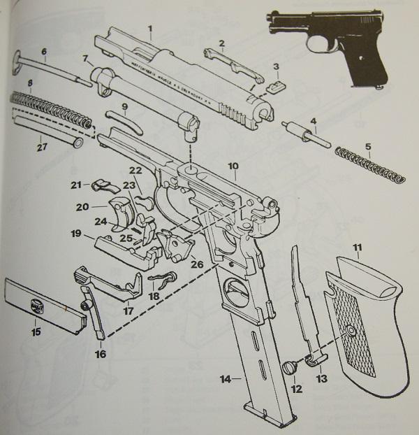 Mauser model 1910 pistol for Gebrauchte kleinmobel